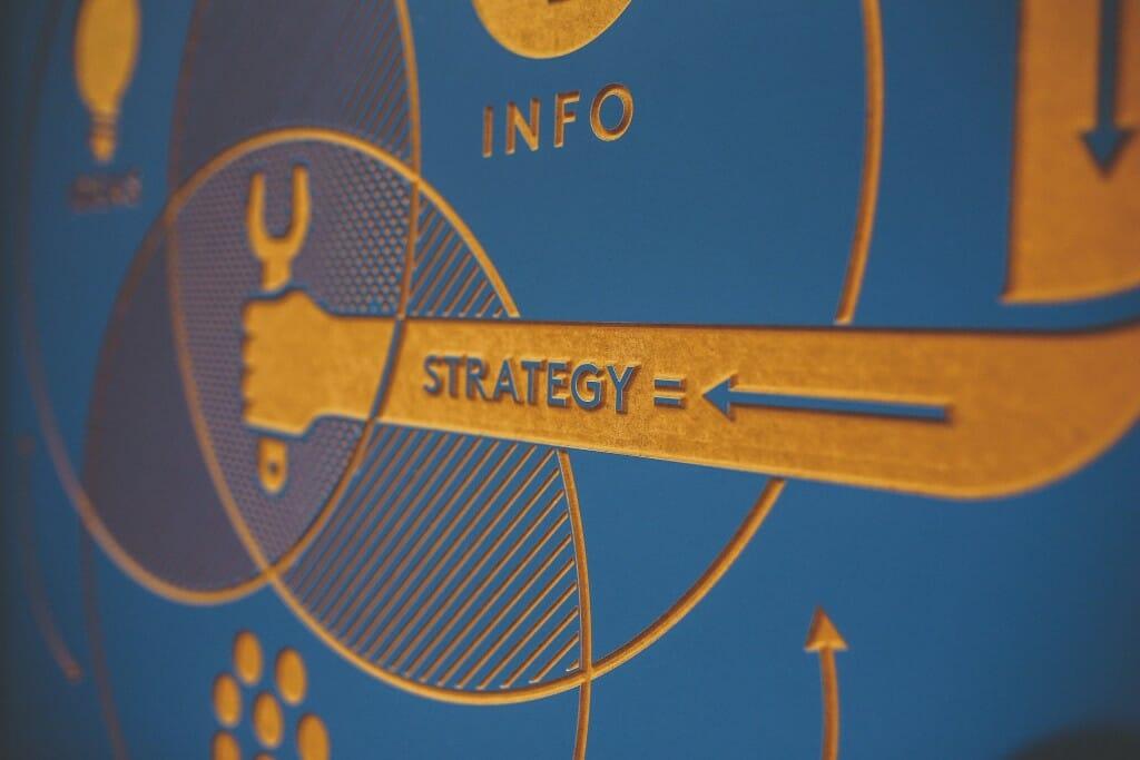 marketing-board-strategy
